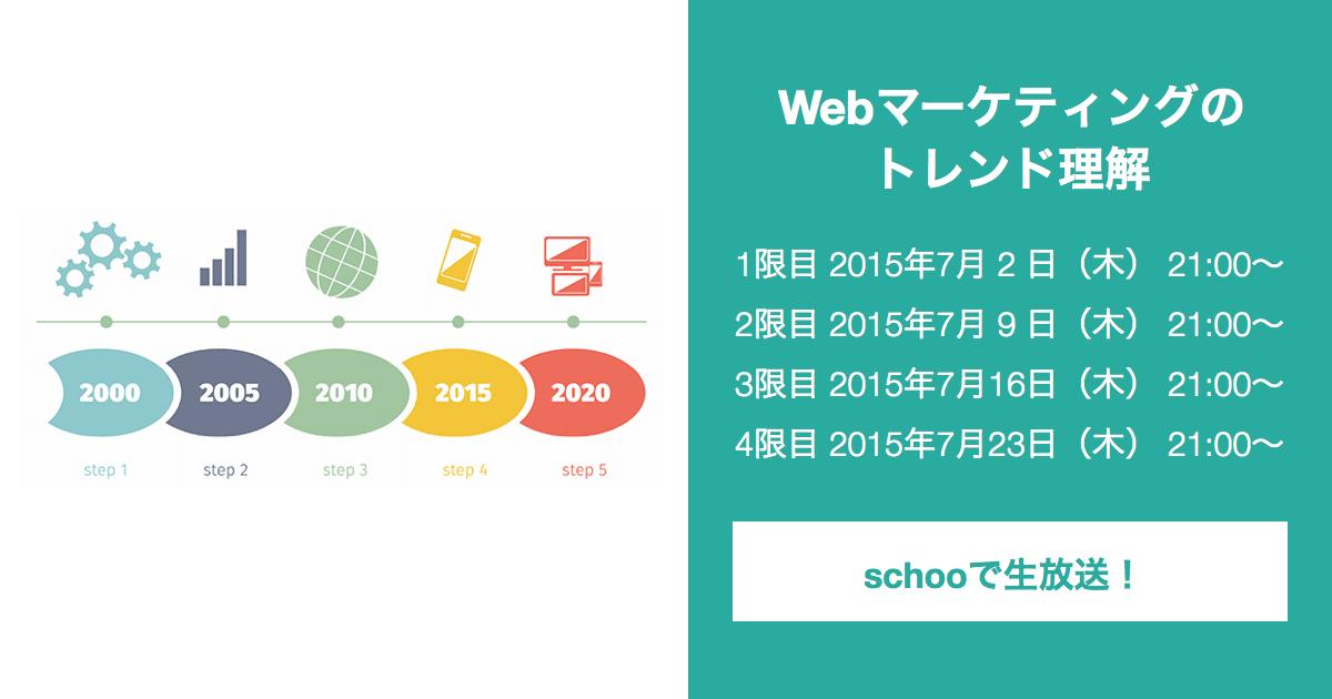 【Webマーケティングのトレンド理解】(全4回)